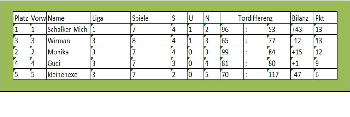 Tabelle9.jpg