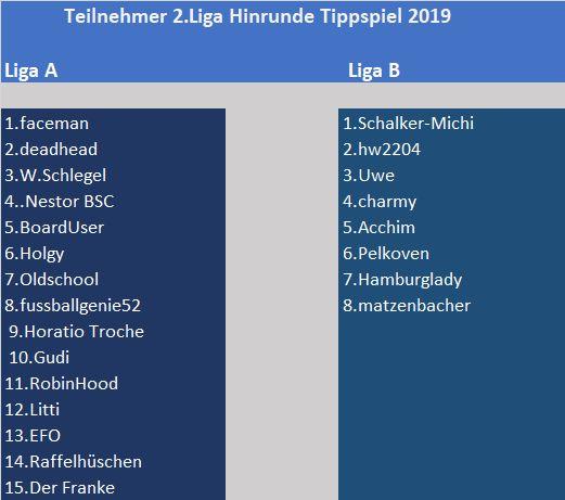 Teinehmer 2.Liga Saison 2019.jpg