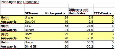 Woche04_Spieltag.png
