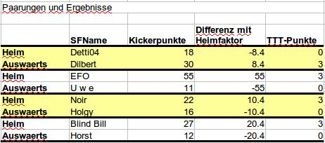 Woche05_Spieltag.png