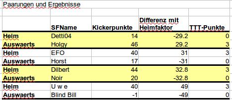 Woche06_Spieltag.png
